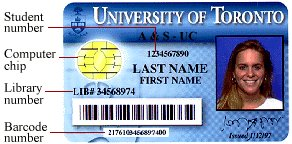 Utl Cards And Photo Tcards Library